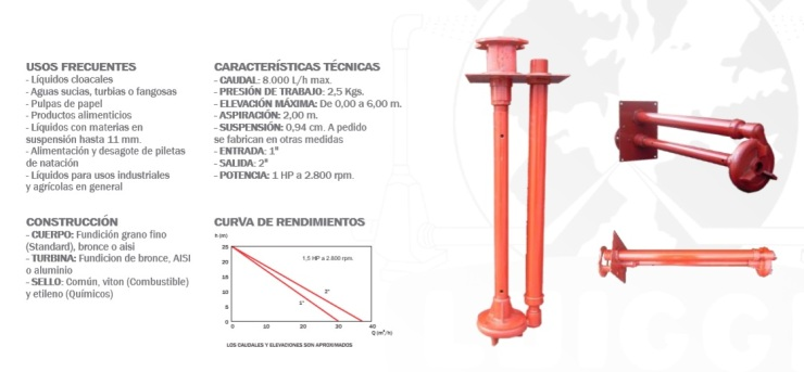Bomba 6MV Pluvial_caracteristicas.jpg
