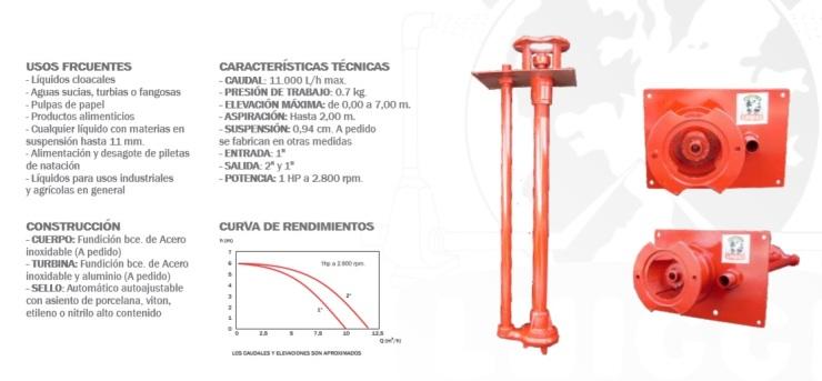 Bomba G1 Pluvial_caracteristicas.jpg
