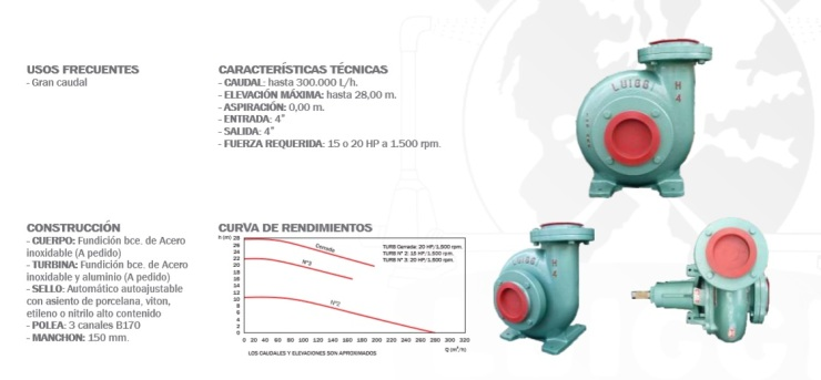 Electrobomba H4 Centrifuga_caracteristicas.jpg