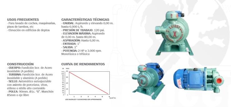 Electrobomba P4X de presion_caracteristicas.jpg
